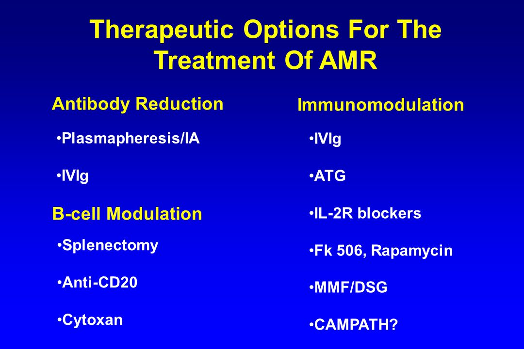 Therapeutic Options For The Treatment Of AMR