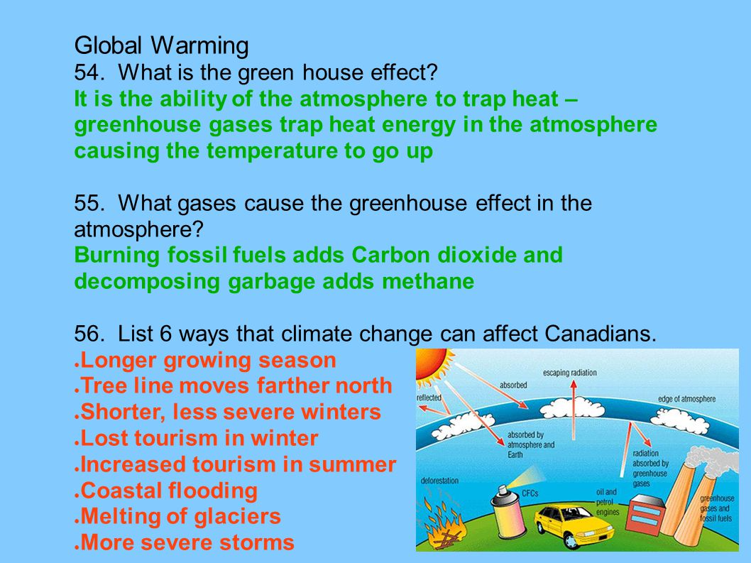 Global Warming 54. What is the green house effect
