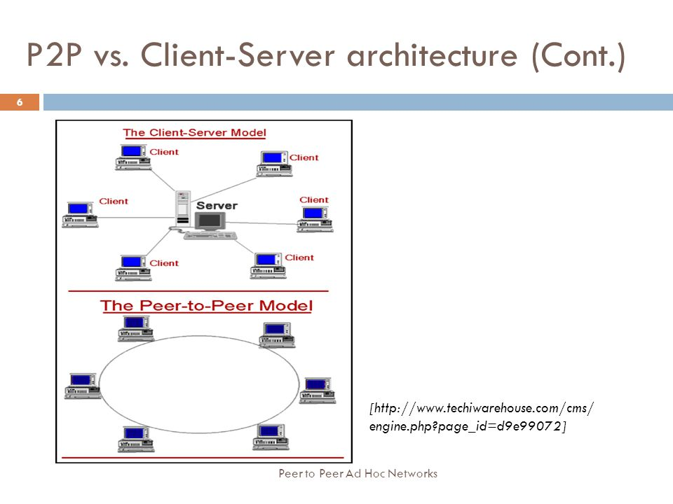 P2P vs. Client-Server architecture (Cont.)