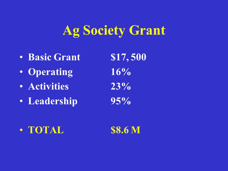 Ag Society Grant Basic Grant $17, 500 Operating 16% Activities 23%
