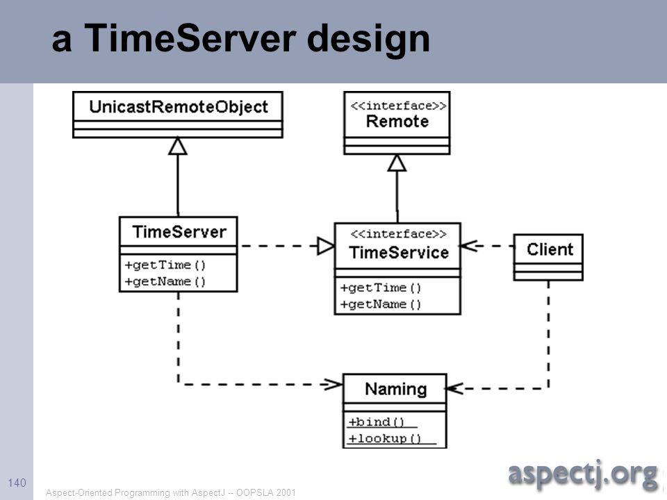 a TimeServer design Aspect-Oriented Programming with AspectJ -- OOPSLA 2001