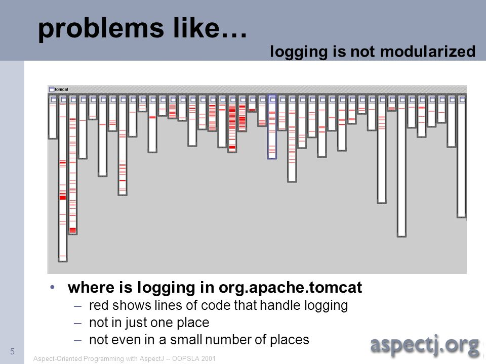 problems like… logging is not modularized