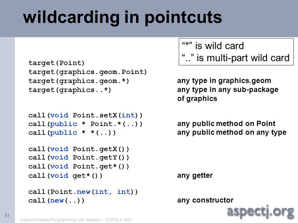 wildcarding in pointcuts