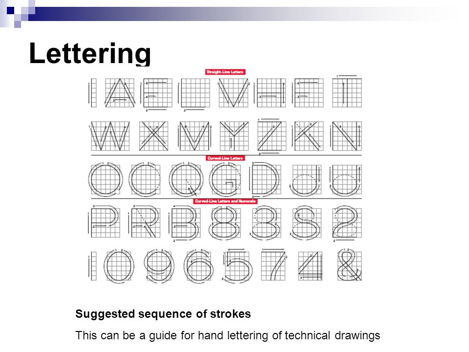 Lettering Suggested sequence of strokes