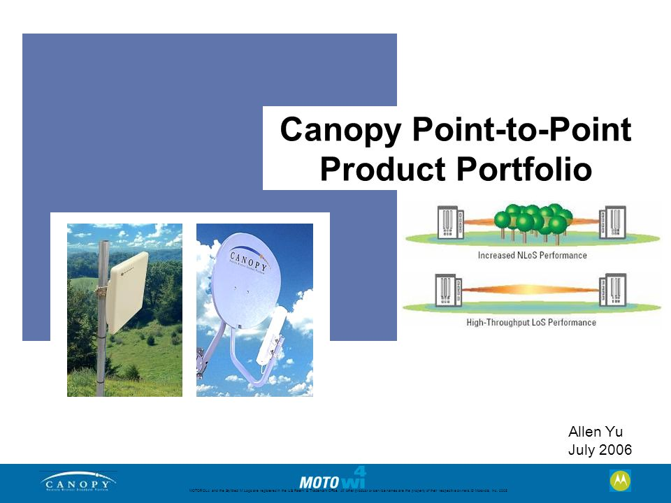 Canopy Point-to-Point Product Portfolio
