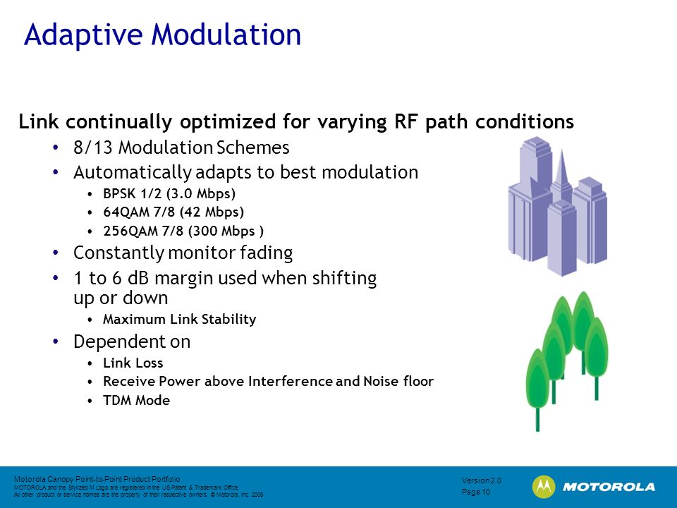 Adaptive Modulation Link continually optimized for varying RF path conditions. 8/13 Modulation Schemes.
