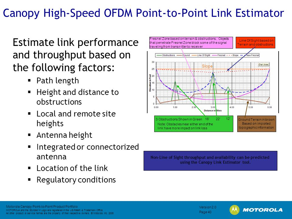 Canopy High-Speed OFDM Point-to-Point Link Estimator