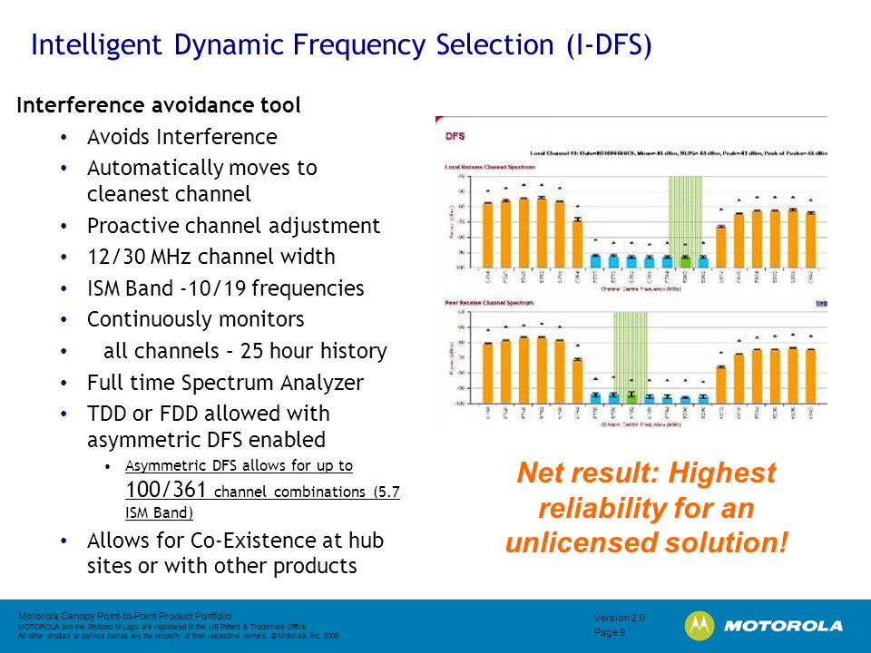 Intelligent Dynamic Frequency Selection (I-DFS)