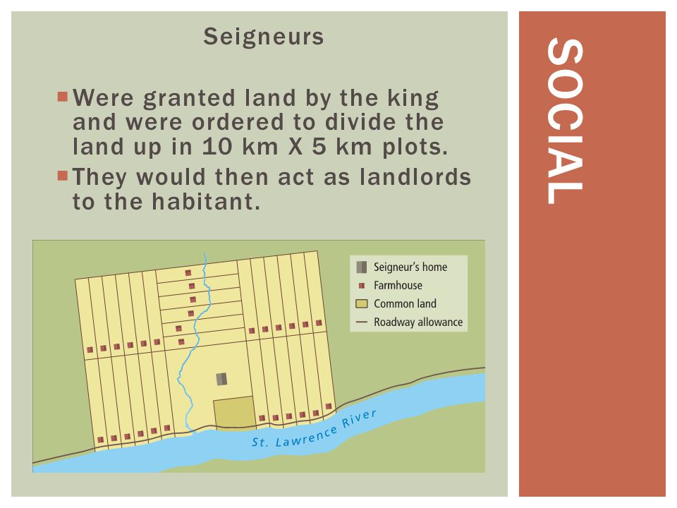 Seigneurs Were granted land by the king and were ordered to divide the land up in 10 km X 5 km plots.