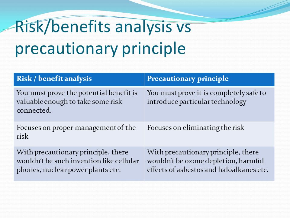 Risk/benefits analysis vs precautionary principle