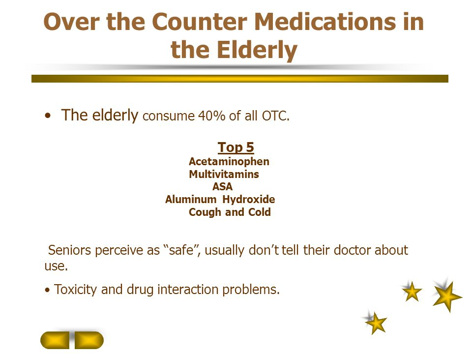 Over the Counter Medications in the Elderly