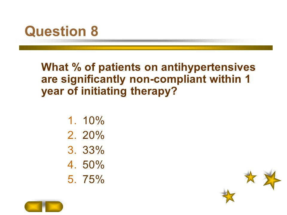 Question 8 What % of patients on antihypertensives are significantly non-compliant within 1 year of initiating therapy