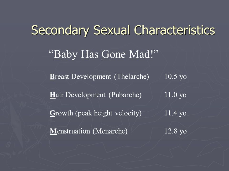 Secondary Sexual Characteristics