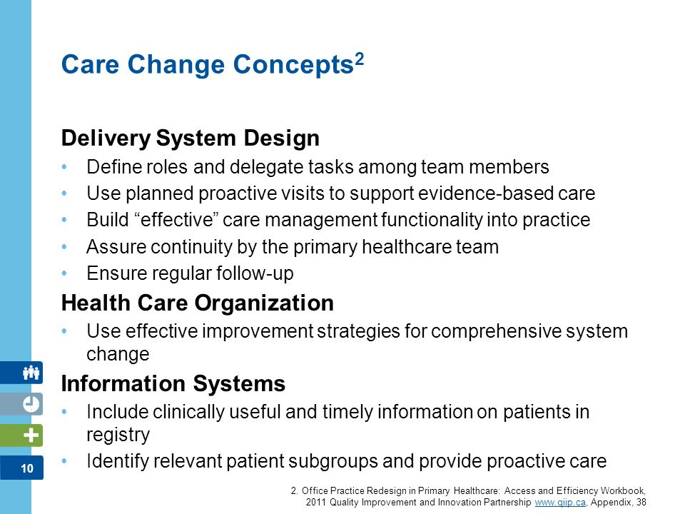 Care Change Concepts2 Delivery System Design Health Care Organization