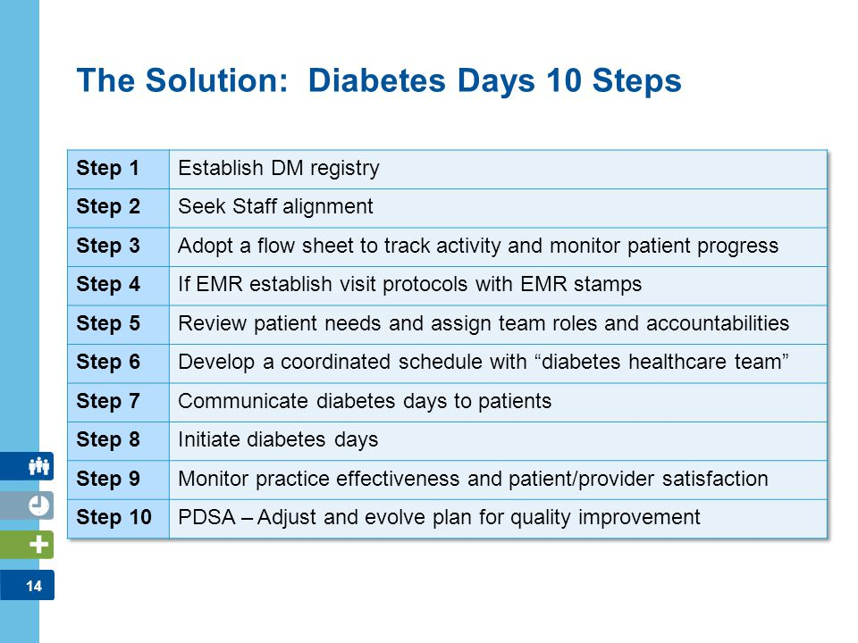 The Solution: Diabetes Days 10 Steps