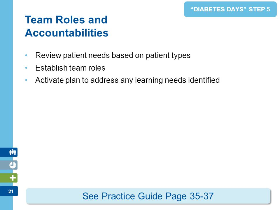 Team Roles and Accountabilities