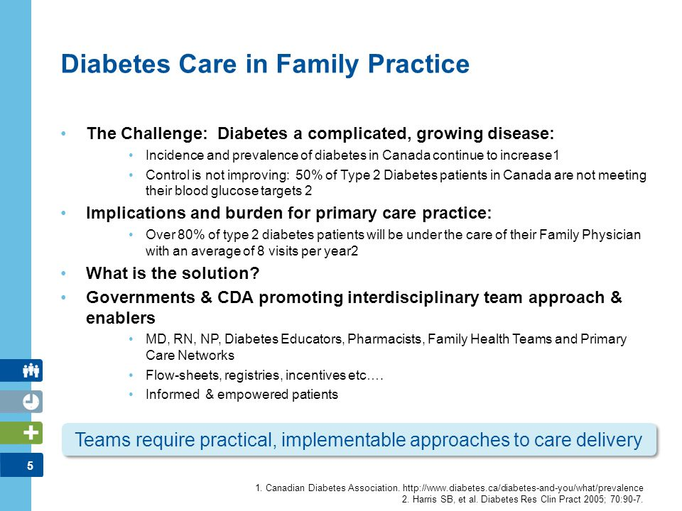 Diabetes Care in Family Practice