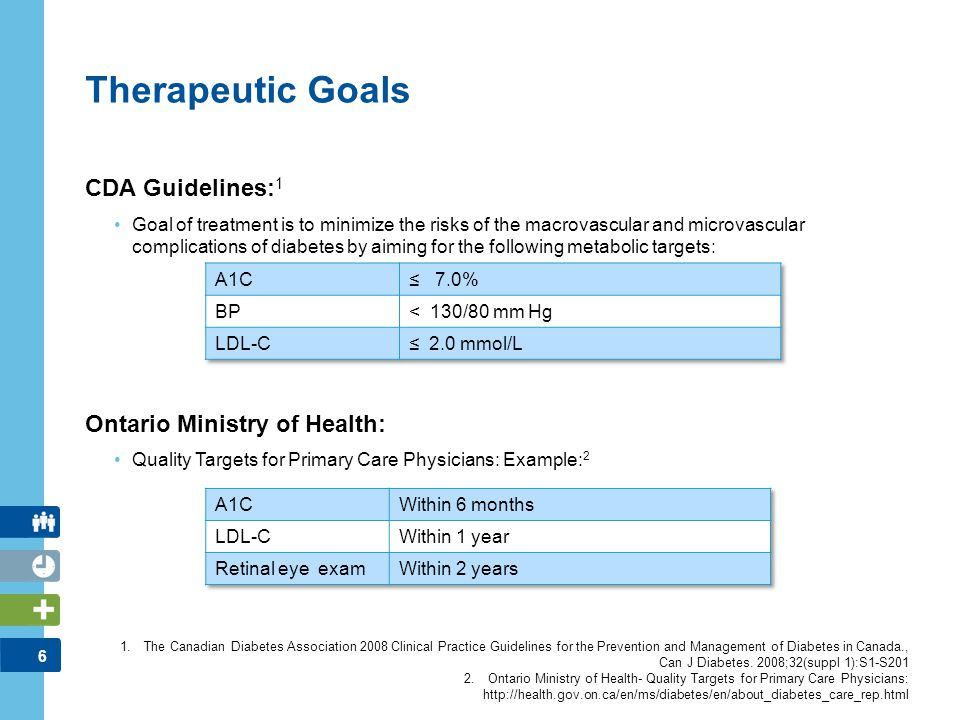 Therapeutic Goals CDA Guidelines:1 Ontario Ministry of Health: