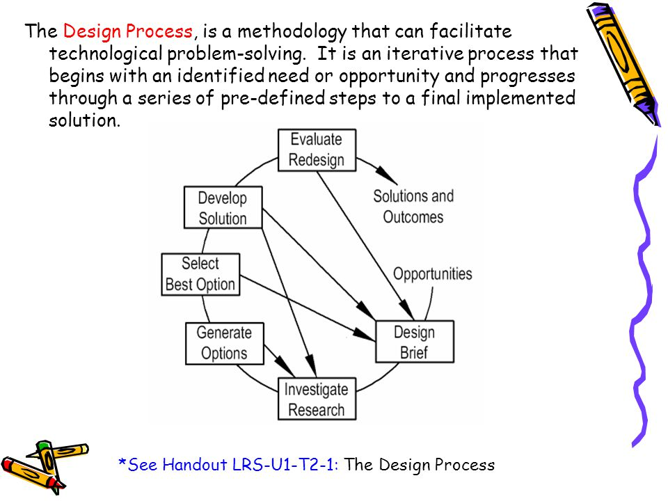 The Design Process, is a methodology that can facilitate technological problem-solving. It is an iterative process that begins with an identified need or opportunity and progresses through a series of pre-defined steps to a final implemented solution.