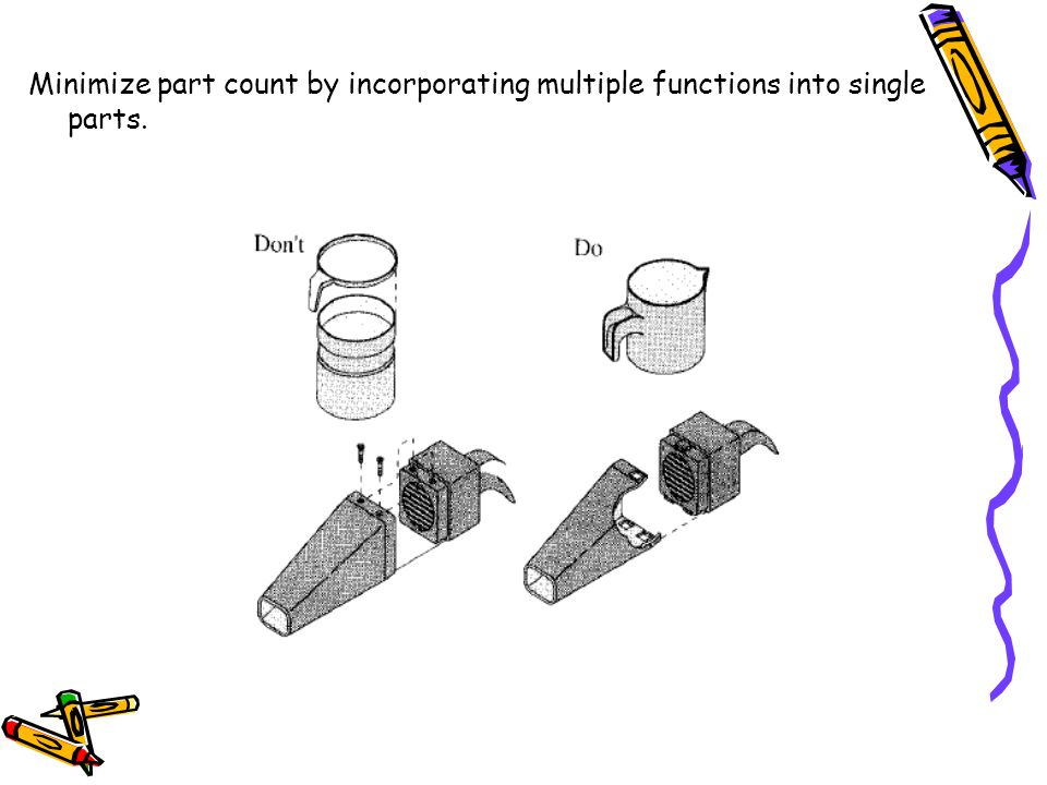 Minimize part count by incorporating multiple functions into single parts.