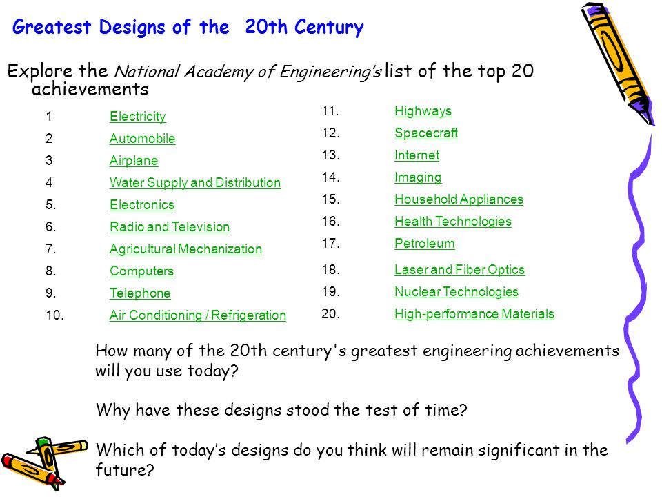 Greatest Designs of the 20th Century