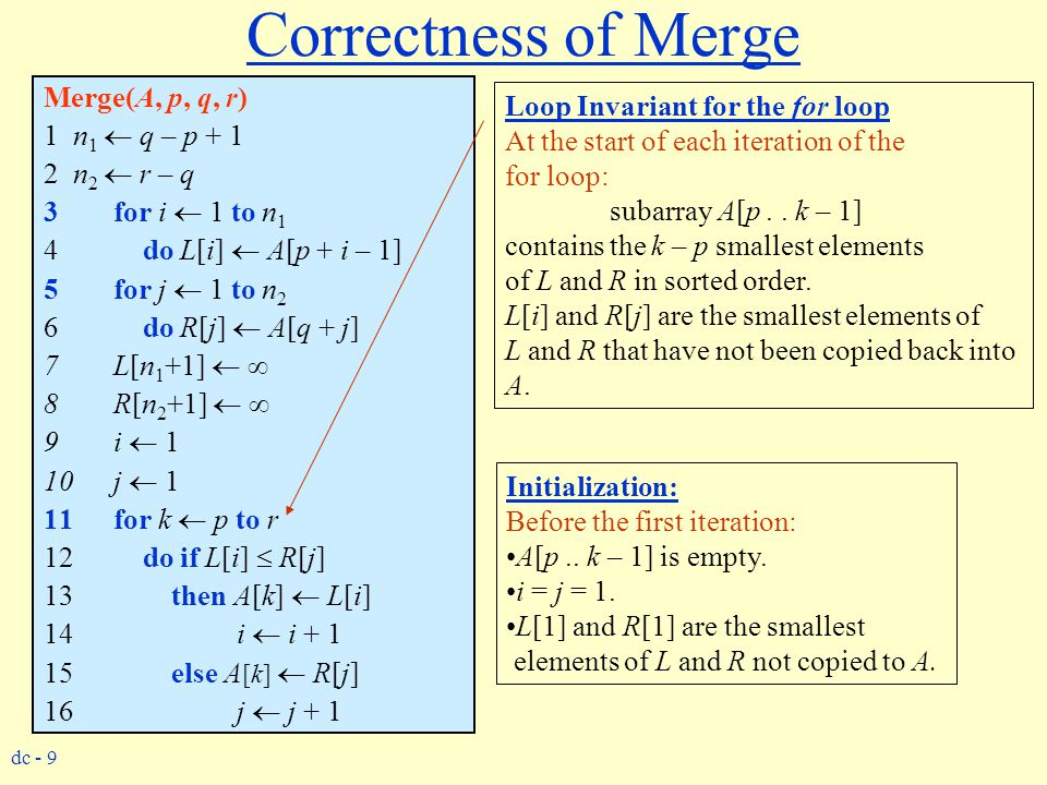 Correctness of Merge Merge(A, p, q, r) Loop Invariant for the for loop