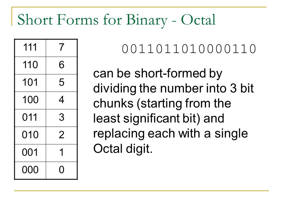 Short Forms for Binary - Octal