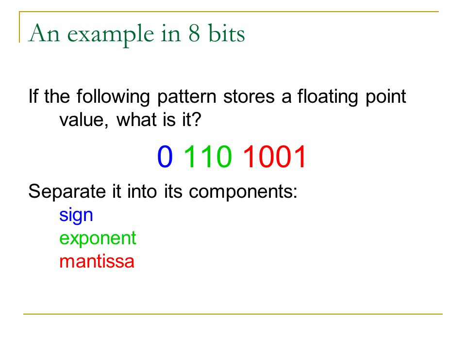 An example in 8 bits If the following pattern stores a floating point value, what is it 0 110 1001.