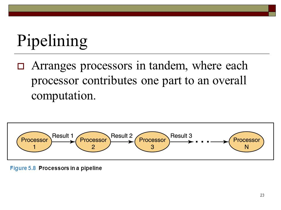 Pipelining Arranges processors in tandem, where each processor contributes one part to an overall computation.