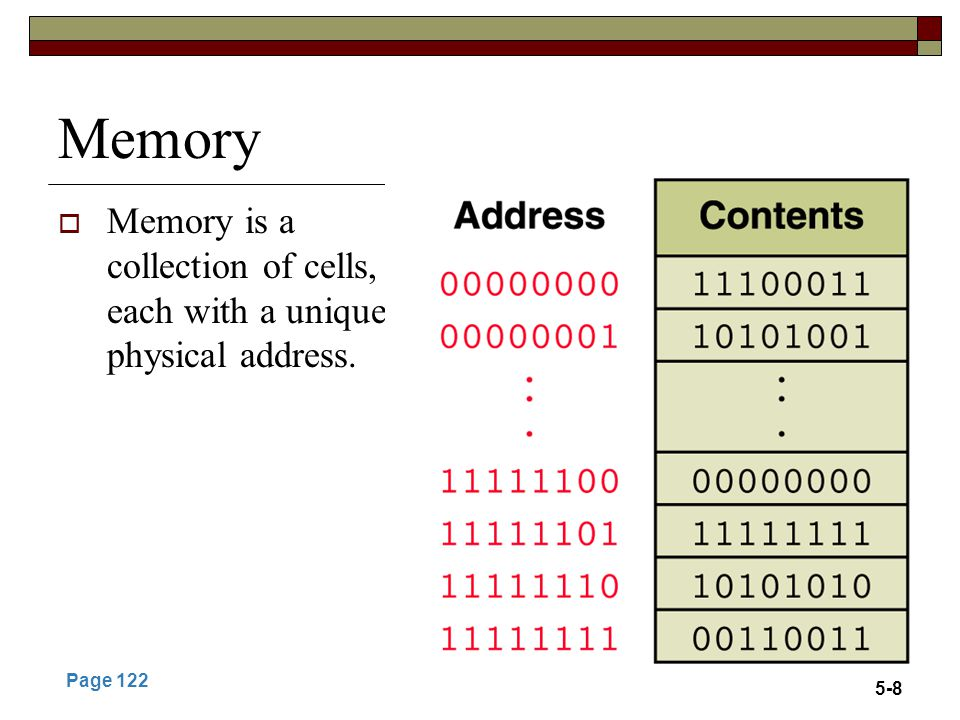 Memory Memory is a collection of cells, each with a unique physical address. Page 122 5-8