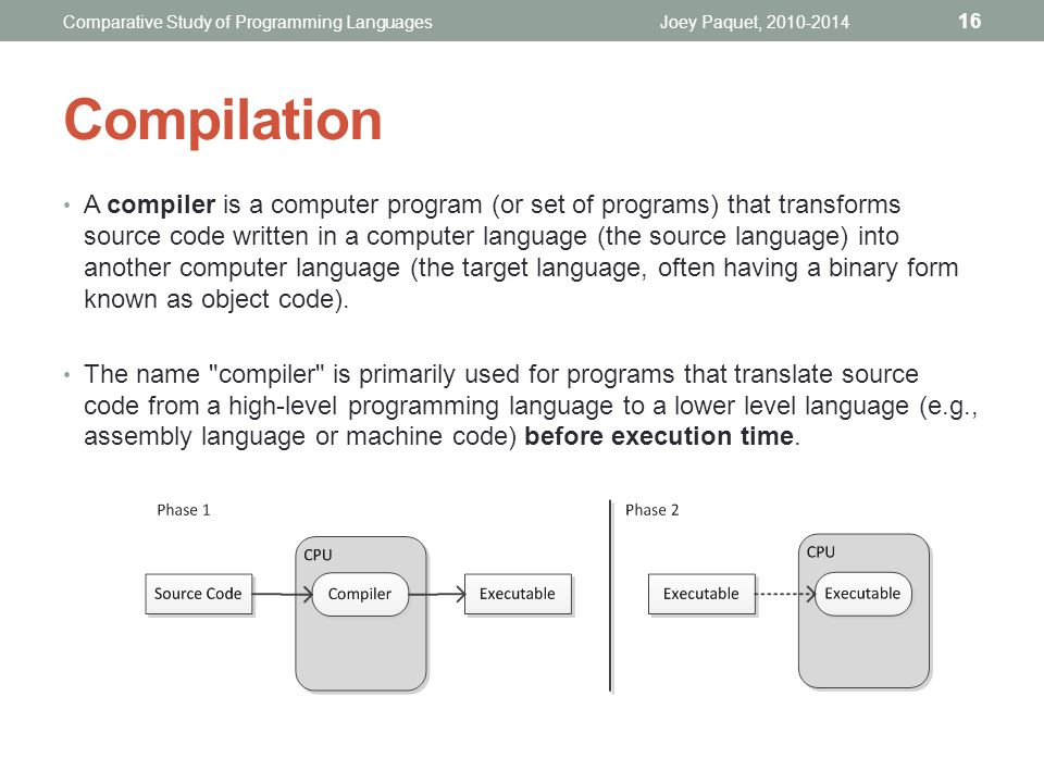 Comparative Study of Programming Languages