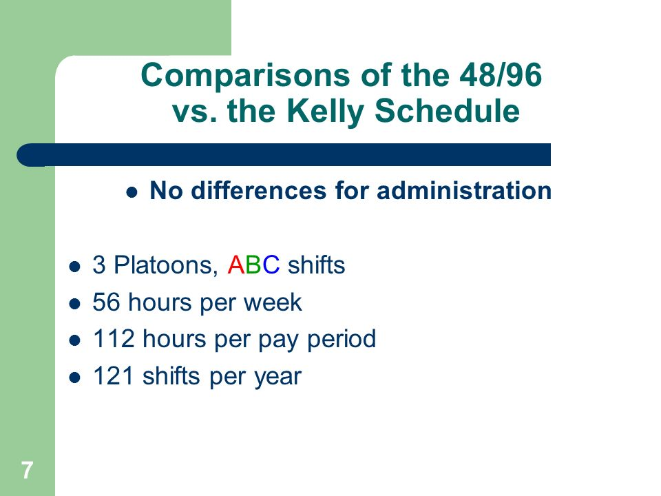 Comparisons of the 48/96 vs. the Kelly Schedule