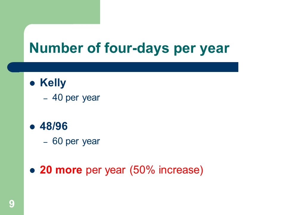 Number of four-days per year