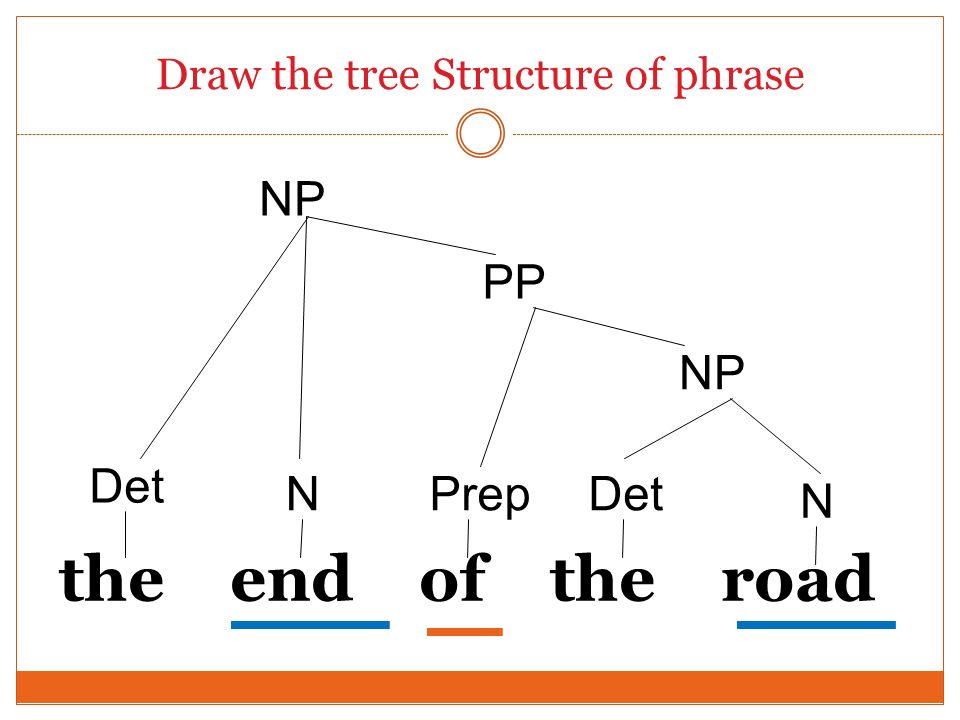 Draw the tree Structure of phrase