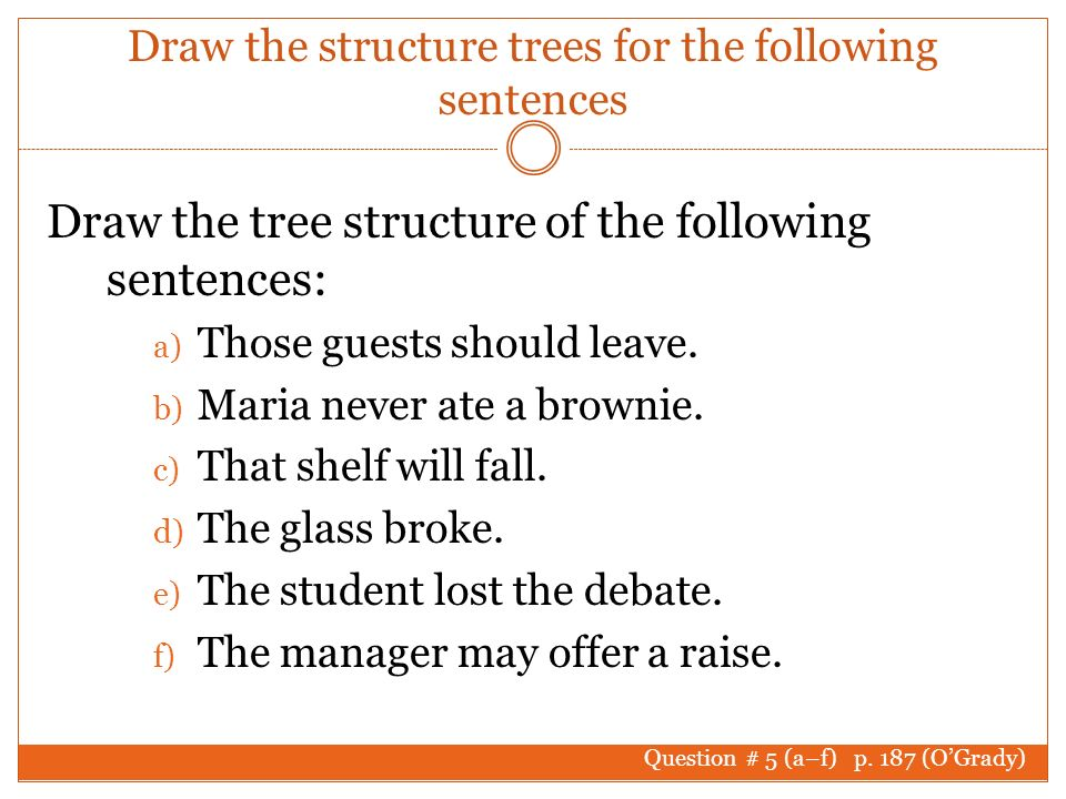 Draw the structure trees for the following sentences