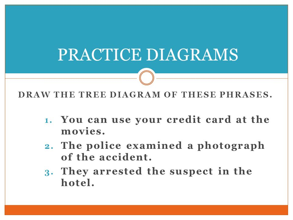 PRACTICE DIAGRAMS You can use your credit card at the movies.