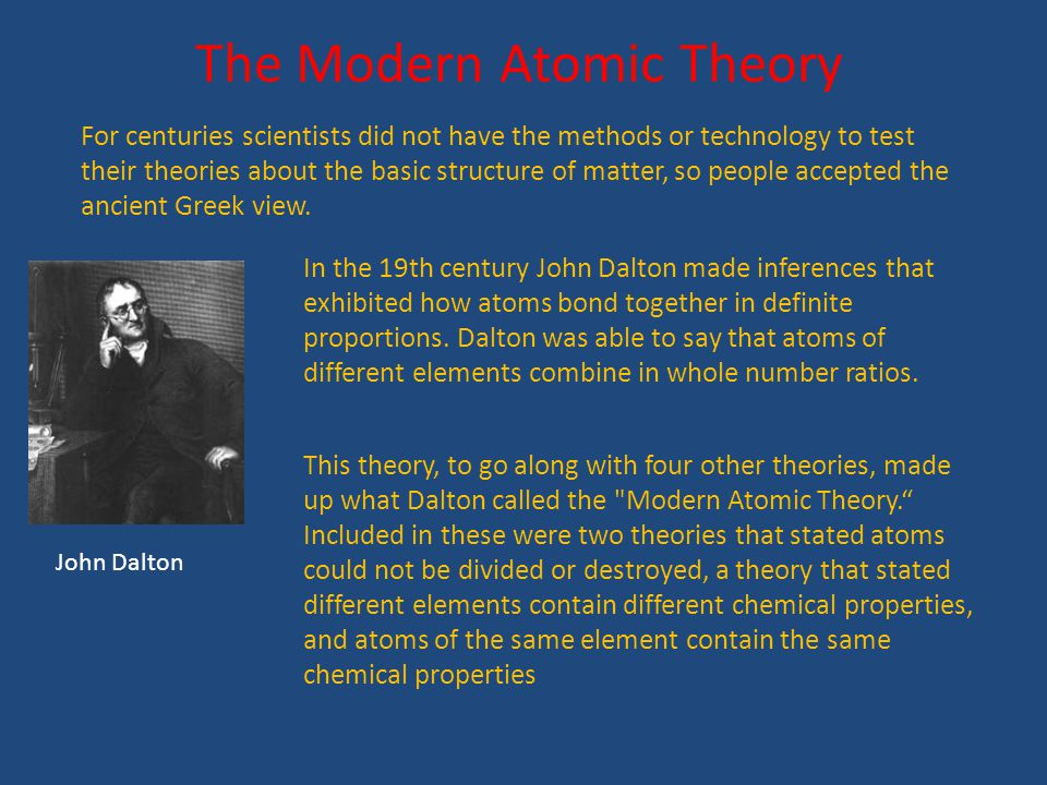 The Modern Atomic Theory