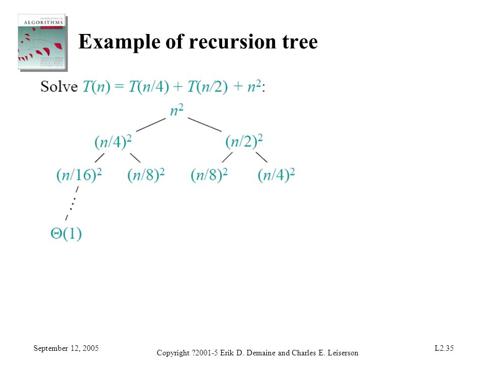 Example of recursion tree