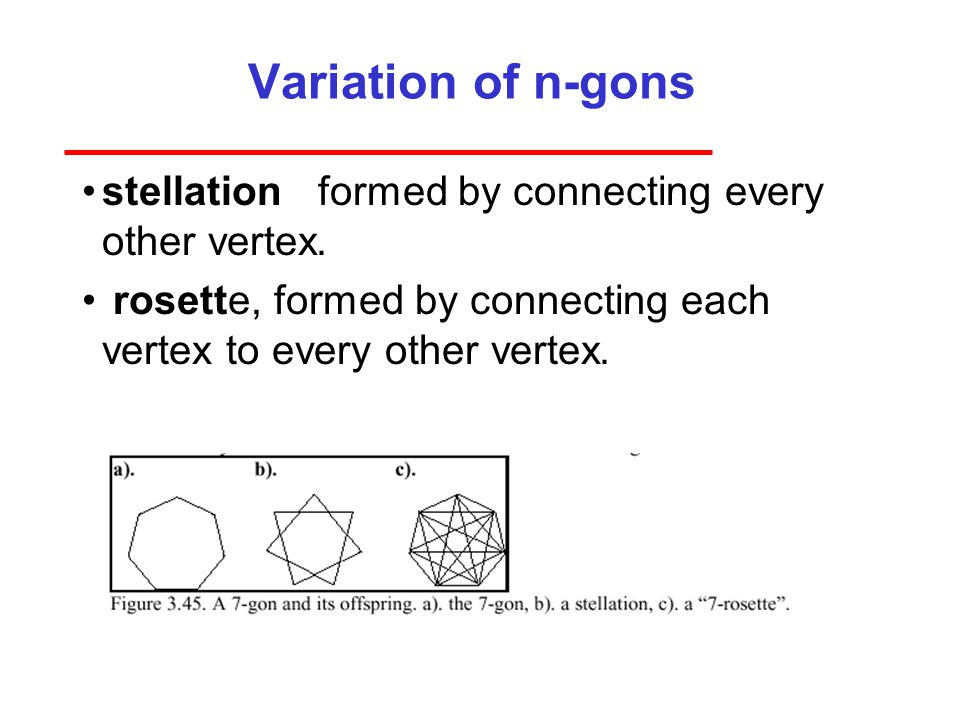Variation of n-gons stellation formed by connecting every other vertex.