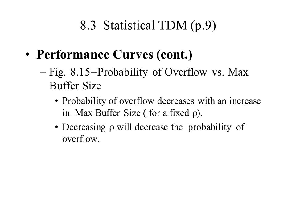 Performance Curves (cont.)