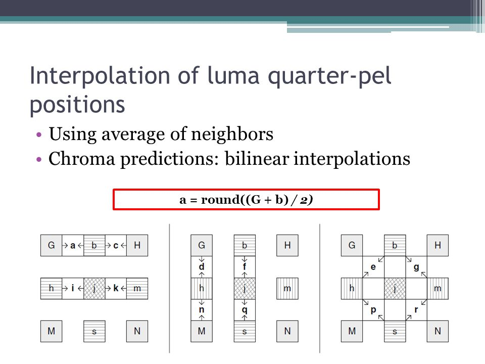 Interpolation of luma quarter-pel positions