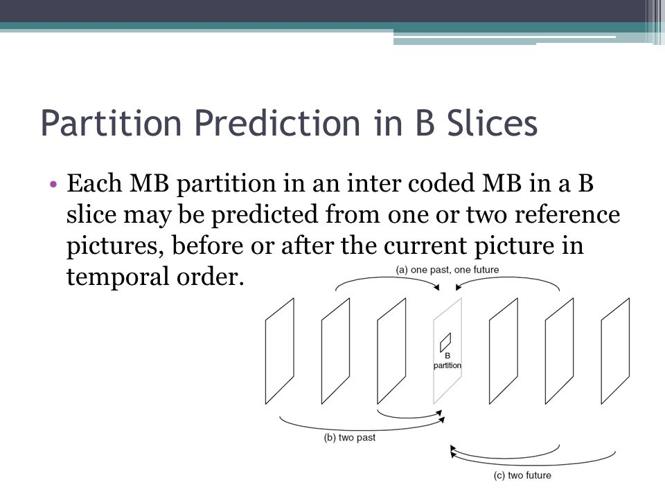 Partition Prediction in B Slices