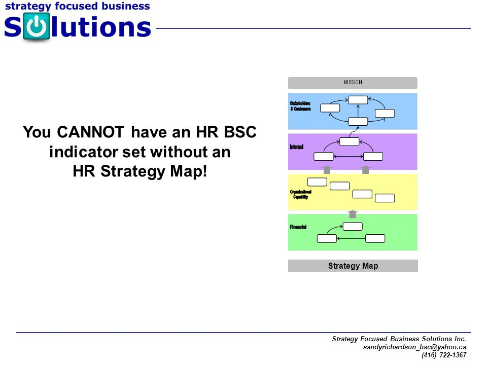 You CANNOT have an HR BSC indicator set without an