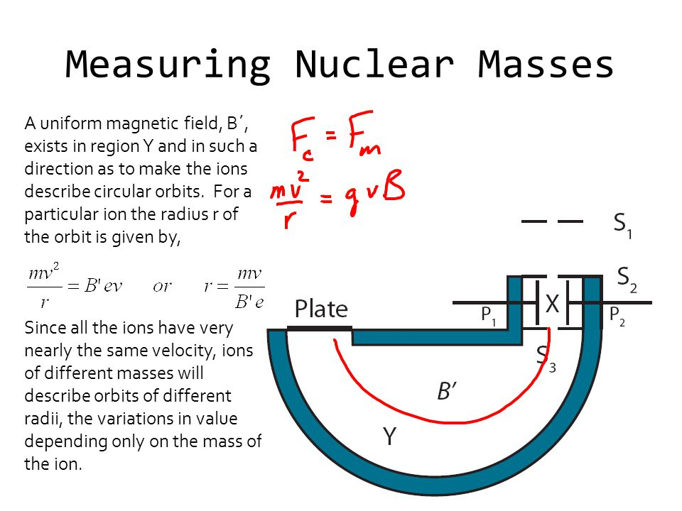 Measuring Nuclear Masses