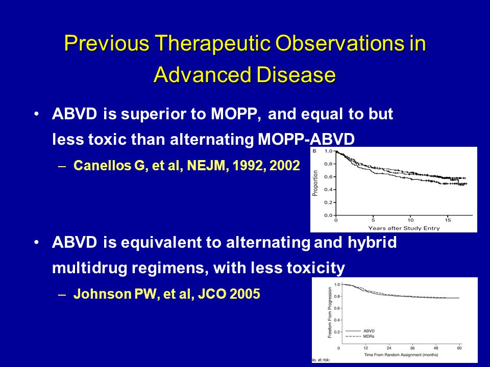 Previous Therapeutic Observations in Advanced Disease