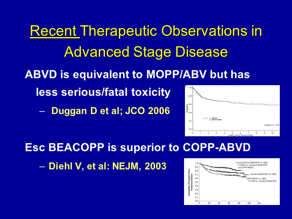Recent Therapeutic Observations in Advanced Stage Disease