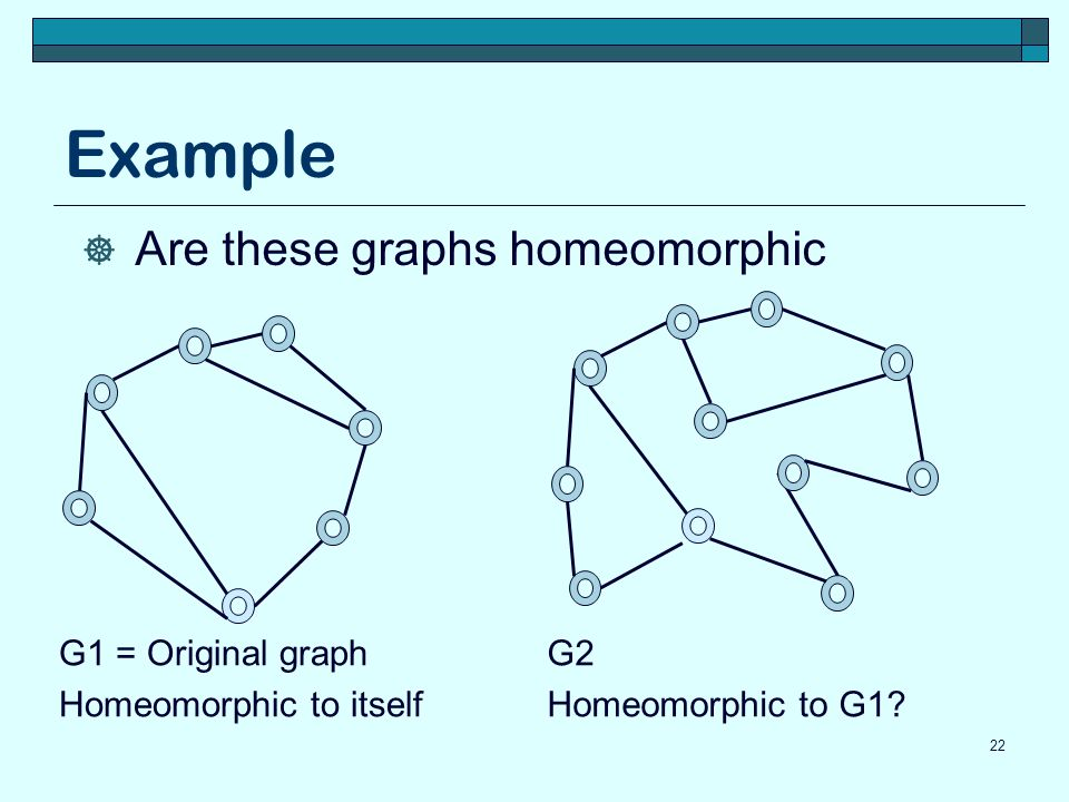 Example Are these graphs homeomorphic G1 = Original graph