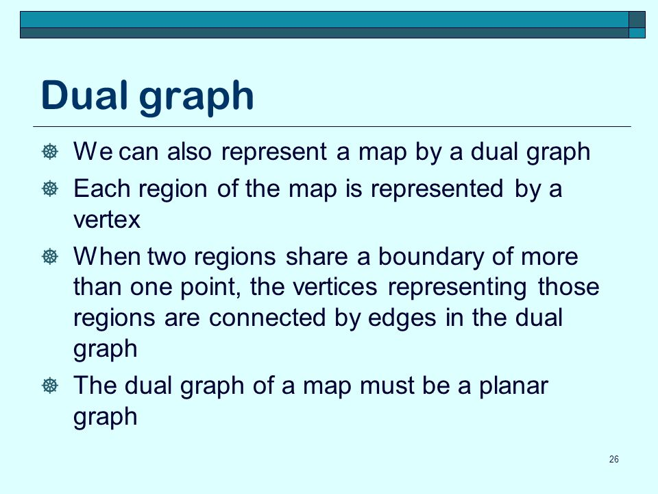 Dual graph We can also represent a map by a dual graph