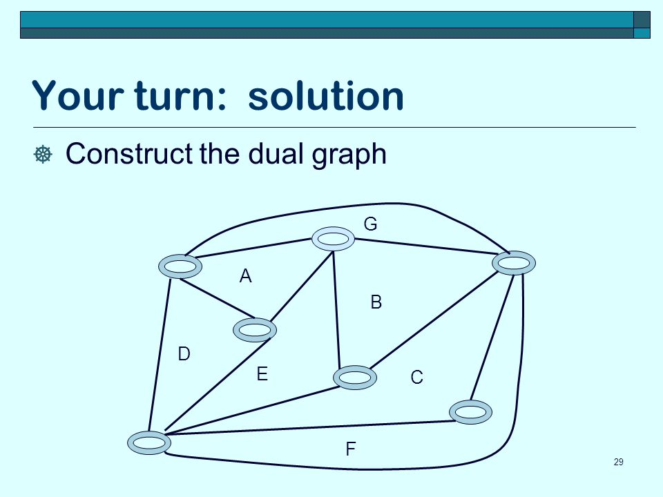 Your turn: solution Construct the dual graph B D C E A F G