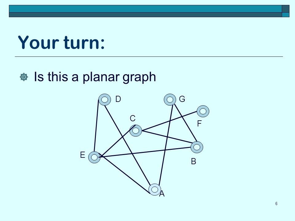 Your turn: Is this a planar graph D G C F E B A